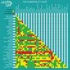 Saltwater-Fish-Compatibility-Chart-1024x1024.jpeg